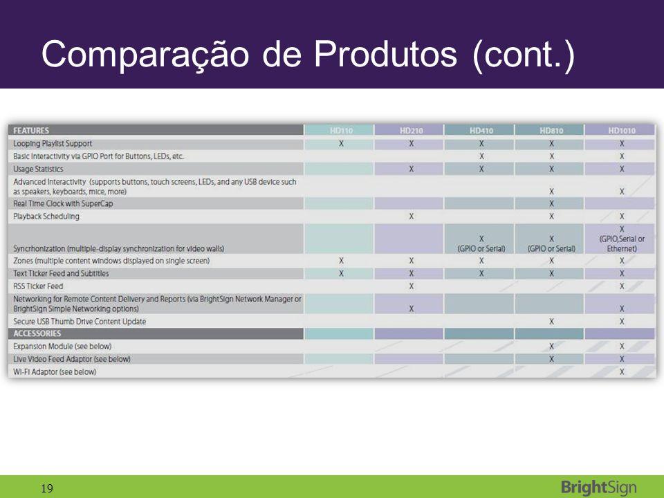 19 Comparação de Produtos (cont.)