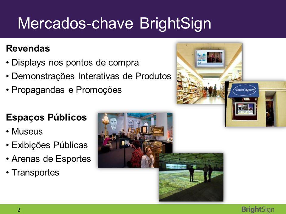 2 Mercados-chave BrightSign Revendas Displays nos pontos de compra Demonstrações Interativas de Produtos Propagandas e Promoções Espaços Públicos Muse