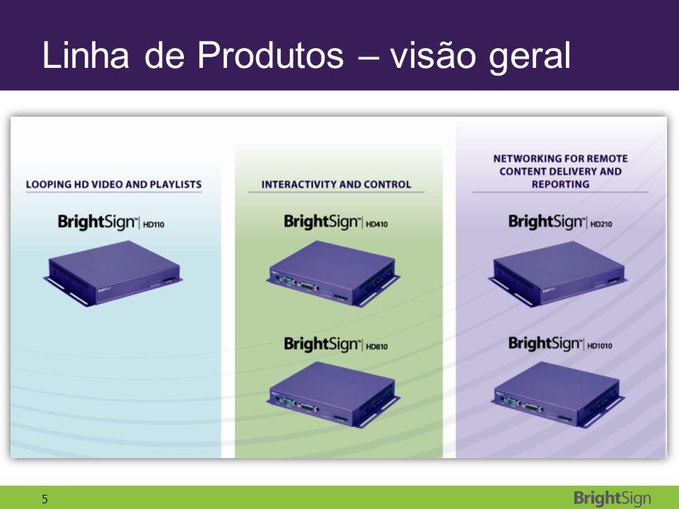 5 Linha de Produtos – visão geral