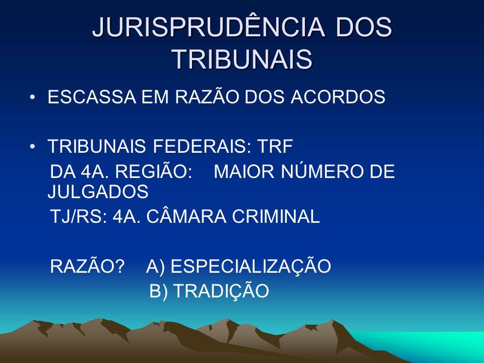 JURISPRUDÊNCIA DOS TRIBUNAIS ESCASSA EM RAZÃO DOS ACORDOS TRIBUNAIS FEDERAIS: TRF DA 4A. REGIÃO: MAIOR NÚMERO DE JULGADOS TJ/RS: 4A. CÂMARA CRIMINAL R