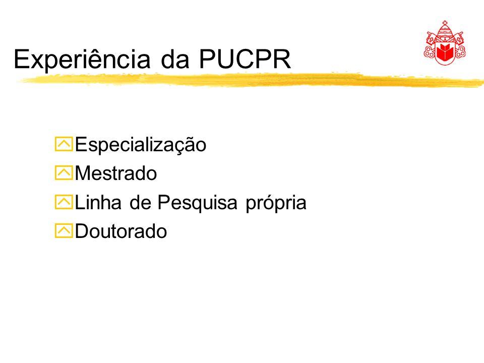 Experiência da PUCPR yEspecialização yMestrado yLinha de Pesquisa própria yDoutorado