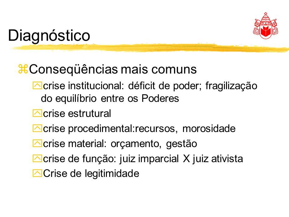 Diagnóstico zConseqüências mais comuns ycrise institucional: déficit de poder; fragilização do equilíbrio entre os Poderes ycrise estrutural ycrise pr
