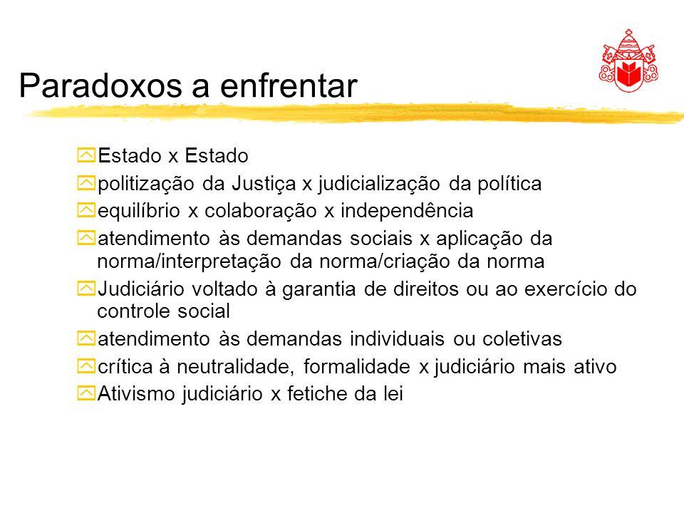 Paradoxos a enfrentar yEstado x Estado ypolitização da Justiça x judicialização da política yequilíbrio x colaboração x independência yatendimento às