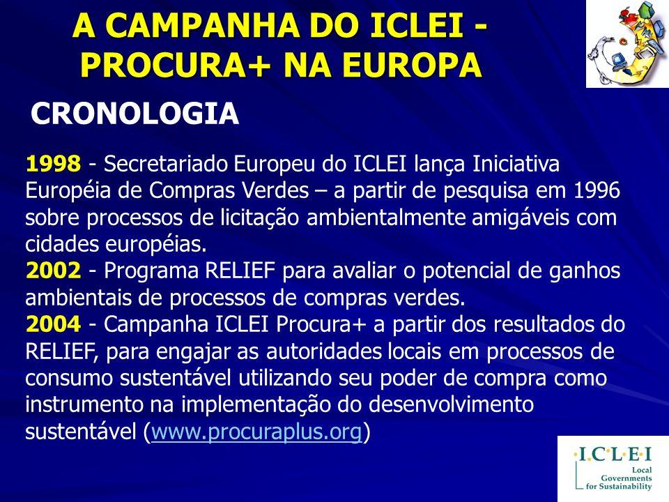 A CAMPANHA DO ICLEI - PROCURA+ NA EUROPA CRONOLOGIA 1998 - Secretariado Europeu do ICLEI lança Iniciativa Européia de Compras Verdes – a partir de pes