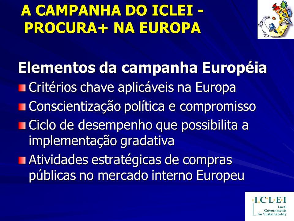 A CAMPANHA DO ICLEI - PROCURA+ NA EUROPA Elementos da campanha Européia Critérios chave aplicáveis na Europa Conscientização política e compromisso Ci