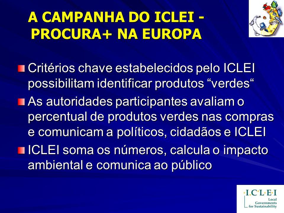 A CAMPANHA DO ICLEI - PROCURA+ NA EUROPA Critérios chave estabelecidos pelo ICLEI possibilitam identificar produtos verdes As autoridades participante