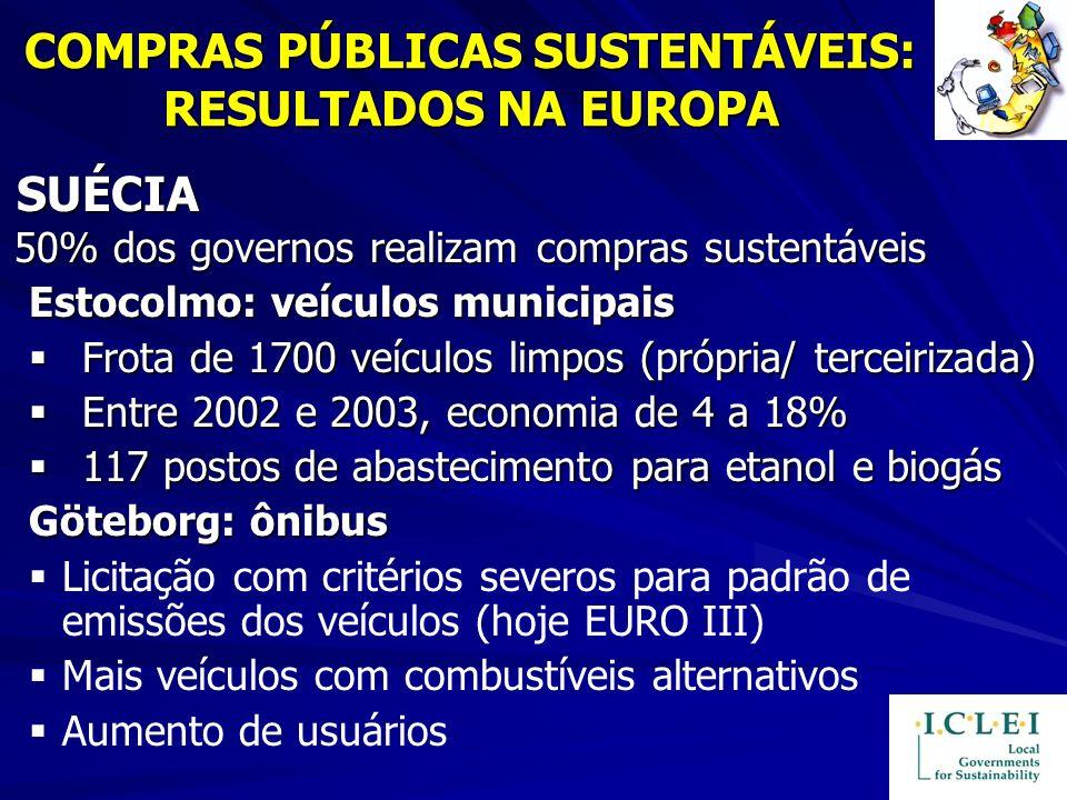 COMPRAS PÚBLICAS SUSTENTÁVEIS: RESULTADOS NA EUROPA SUÉCIA SUÉCIA 50% dos governos realizam compras sustentáveis 50% dos governos realizam compras sus