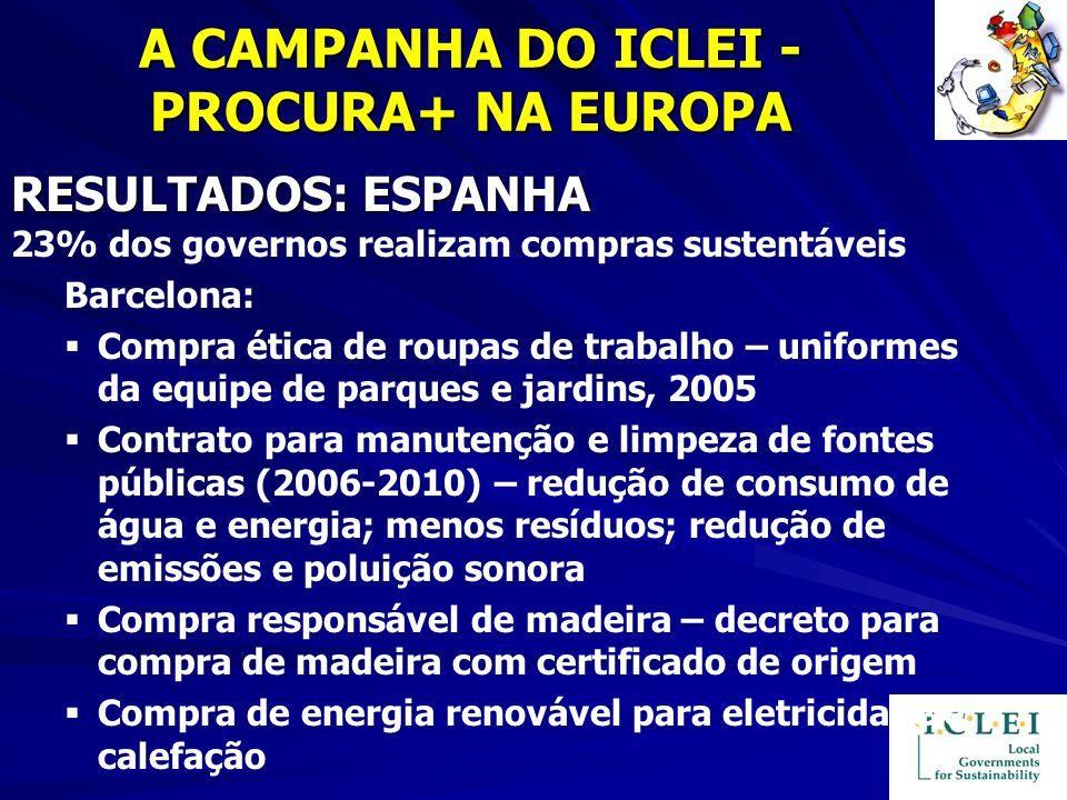 A CAMPANHA DO ICLEI - PROCURA+ NA EUROPA RESULTADOS: ESPANHA 23% dos governos realizam compras sustentáveis Barcelona: Compra ética de roupas de traba