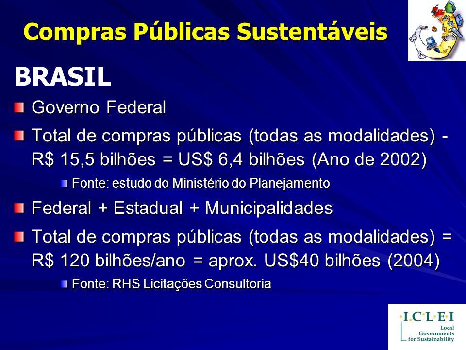 Compras Públicas Sustentáveis BRASIL Governo Federal Total de compras públicas (todas as modalidades) - R$ 15,5 bilhões = US$ 6,4 bilhões (Ano de 2002