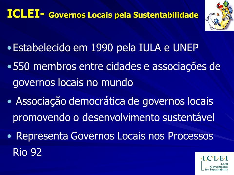 Estabelecido em 1990 pela IULA e UNEP 550 membros entre cidades e associações de governos locais no mundo Associação democrática de governos locais pr