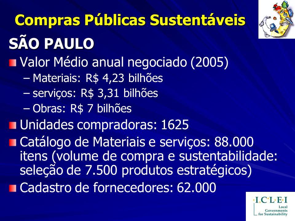 Compras Públicas Sustentáveis SÃO PAULO Valor Médio anual negociado (2005) – –Materiais: R$ 4,23 bilhões – –serviços: R$ 3,31 bilhões – –Obras: R$ 7 b