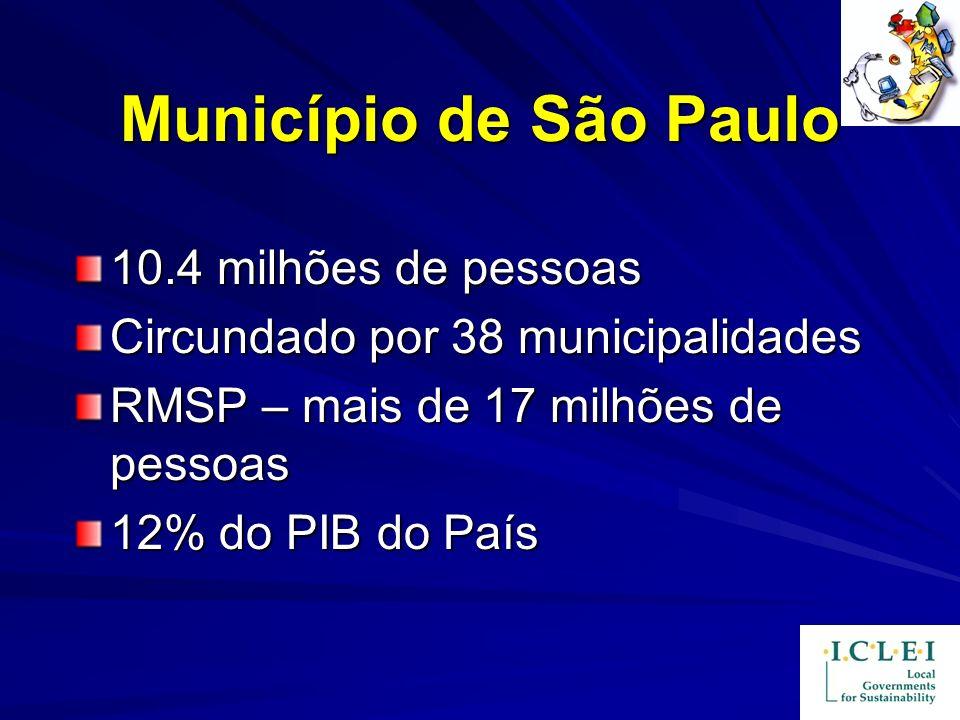 Município de São Paulo 10.4 milhões de pessoas Circundado por 38 municipalidades RMSP – mais de 17 milhões de pessoas 12% do PIB do País