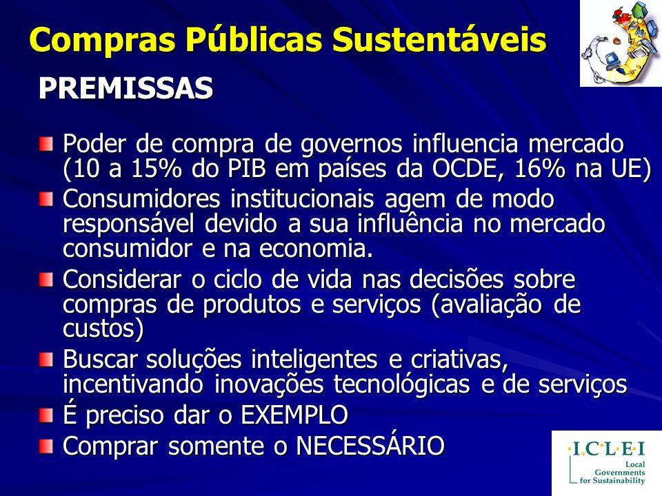 Compras Públicas Sustentáveis PREMISSAS Poder de compra de governos influencia mercado (10 a 15% do PIB em países da OCDE, 16% na UE) Consumidores ins