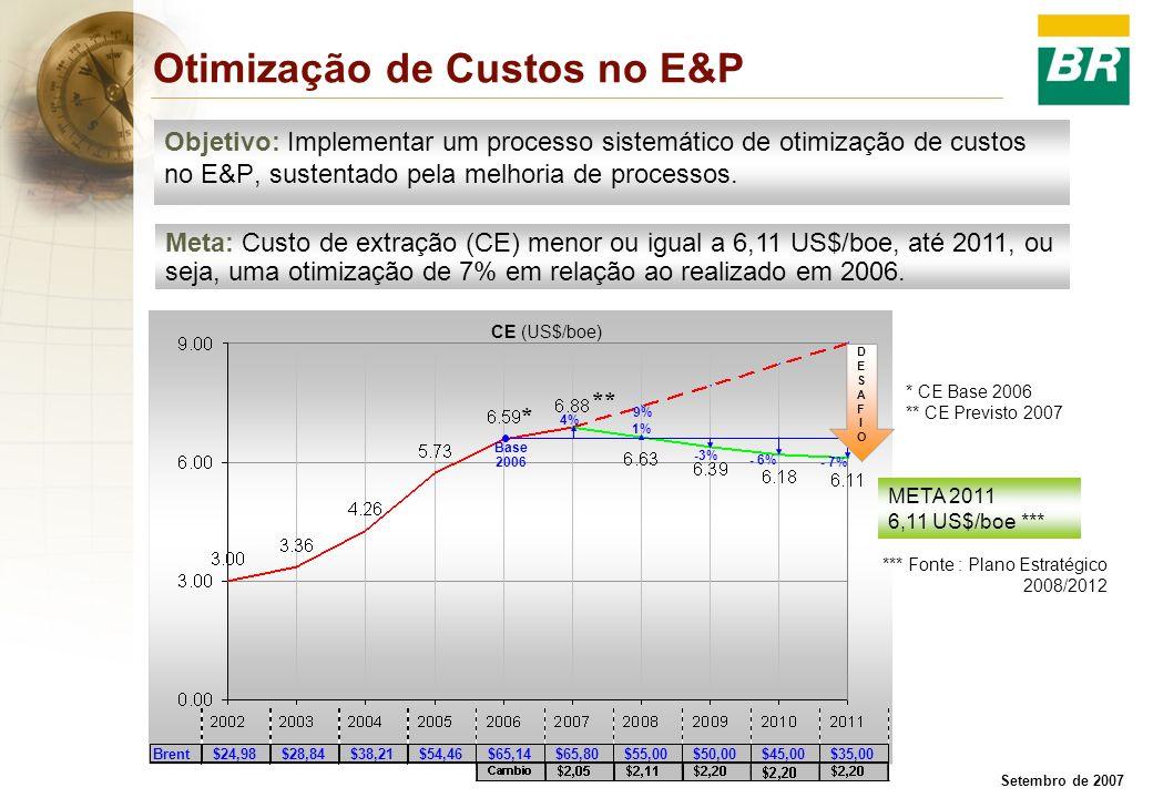 Setembro de 2007 Meta: Custo de extração (CE) menor ou igual a 6,11 US$/boe, até 2011, ou seja, uma otimização de 7% em relação ao realizado em 2006.