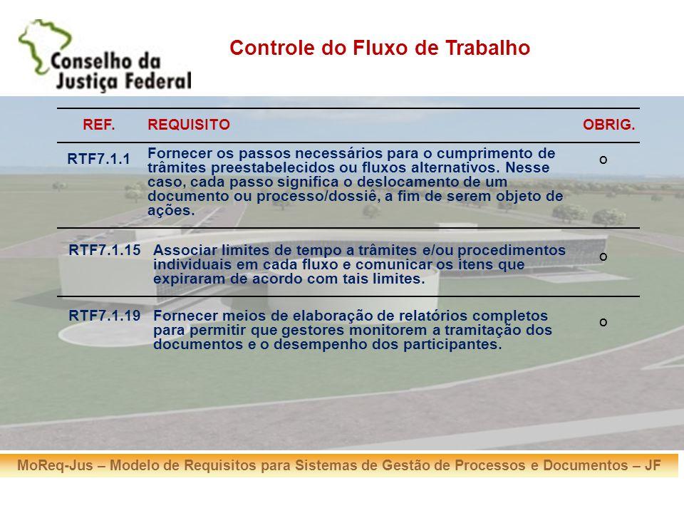 MoReq-Jus – Modelo de Requisitos para Sistemas de Gestão de Processos e Documentos – JF REF.REQUISITOOBRIG. RTF7.1.1 Fornecer os passos necessários pa