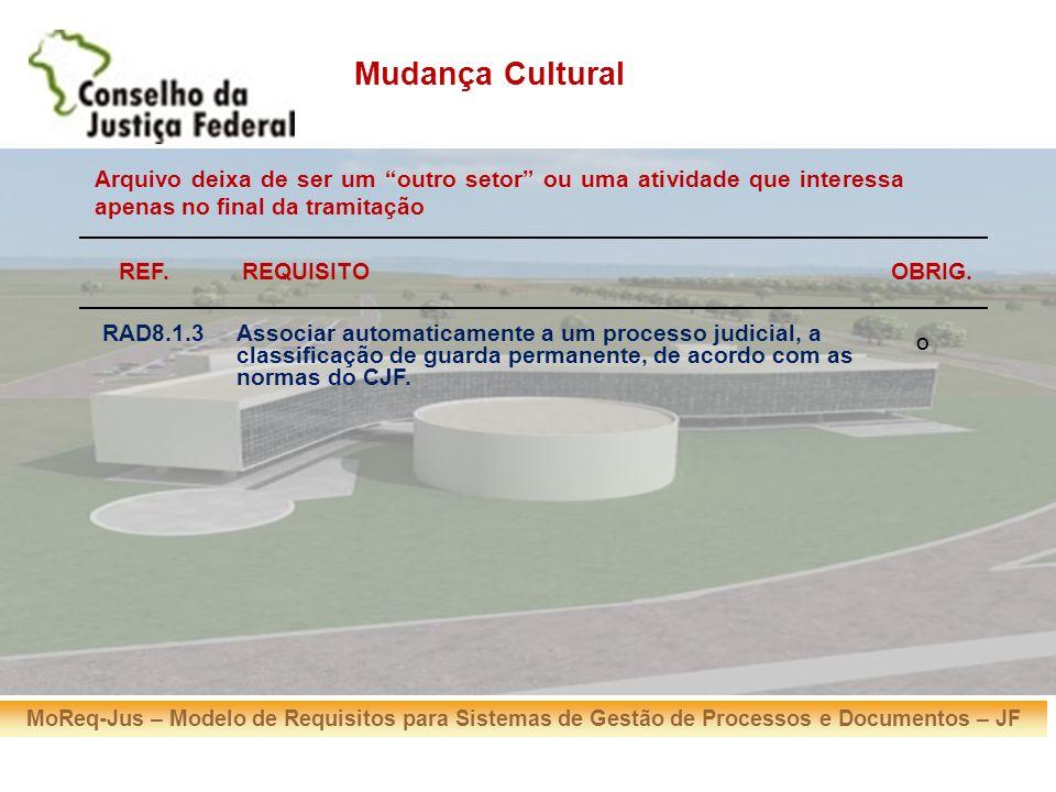 MoReq-Jus – Modelo de Requisitos para Sistemas de Gestão de Processos e Documentos – JF REF.REQUISITOOBRIG. RAD8.1.3Associar automaticamente a um proc