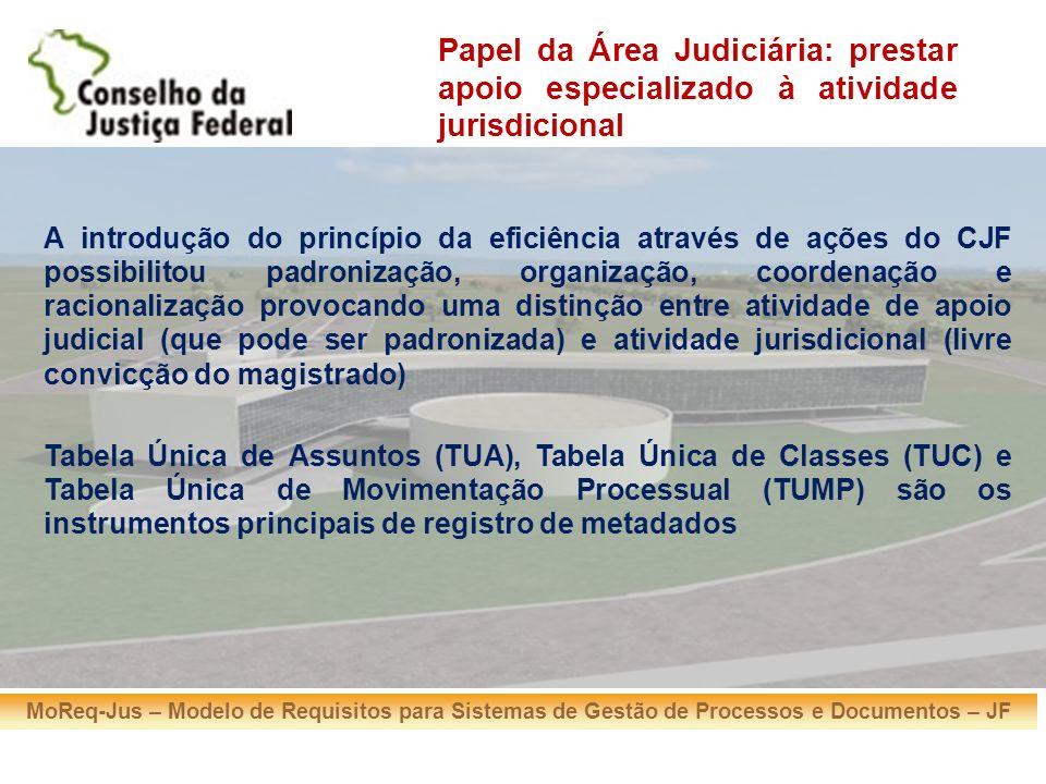 MoReq-Jus – Modelo de Requisitos para Sistemas de Gestão de Processos e Documentos – JF A introdução do princípio da eficiência através de ações do CJ