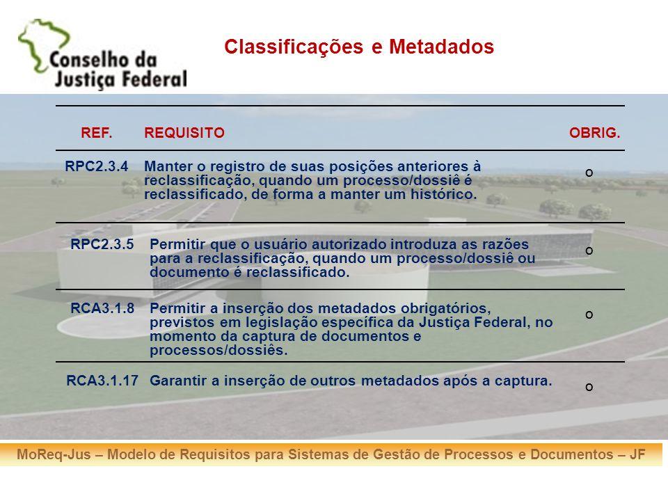 MoReq-Jus – Modelo de Requisitos para Sistemas de Gestão de Processos e Documentos – JF REF.REQUISITOOBRIG. RPC2.3.4Manter o registro de suas posições