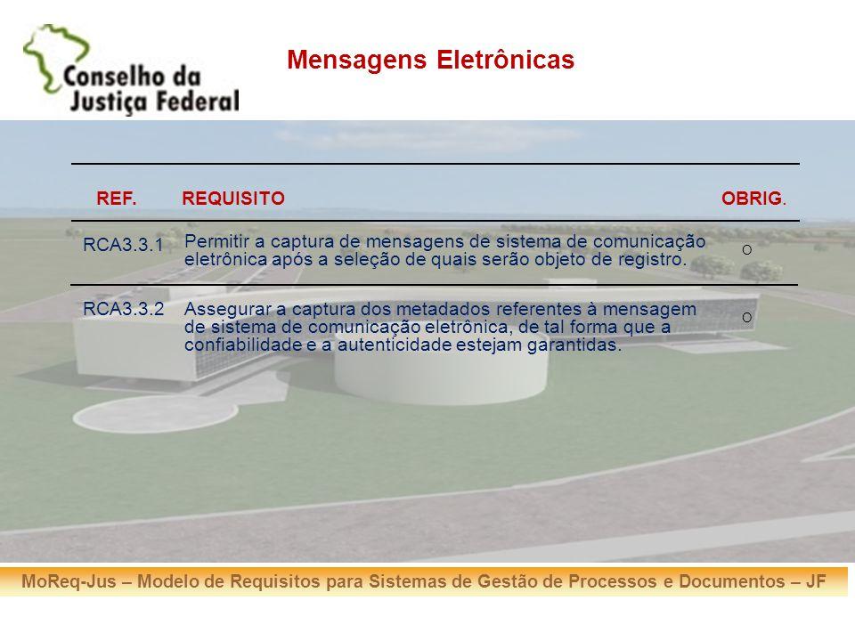 MoReq-Jus – Modelo de Requisitos para Sistemas de Gestão de Processos e Documentos – JF REF. Mensagens Eletrônicas REQUISITOOBRIG. RCA3.3.1 Permitir a