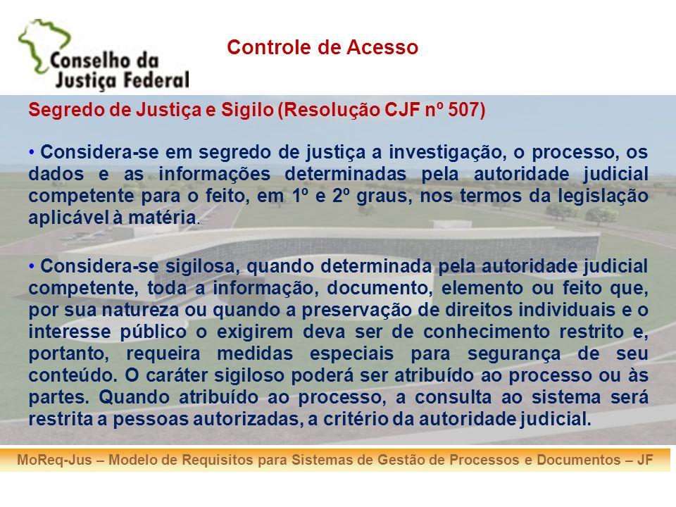 MoReq-Jus – Modelo de Requisitos para Sistemas de Gestão de Processos e Documentos – JF Controle de Acesso Segredo de Justiça e Sigilo (Resolução CJF