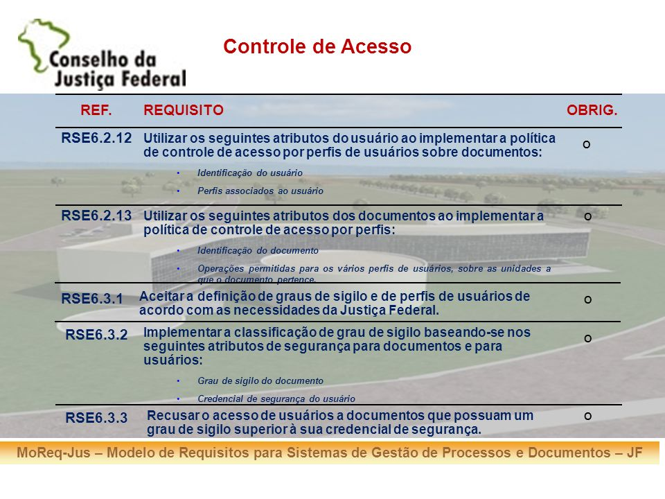 MoReq-Jus – Modelo de Requisitos para Sistemas de Gestão de Processos e Documentos – JF REF.REQUISITOOBRIG. RSE6.2.12 Utilizar os seguintes atributos