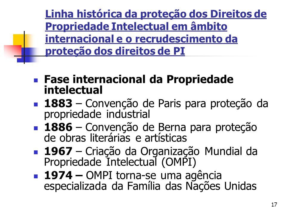 17 Linha histórica da proteção dos Direitos de Propriedade Intelectual em âmbito internacional e o recrudescimento da proteção dos direitos de PI Fase