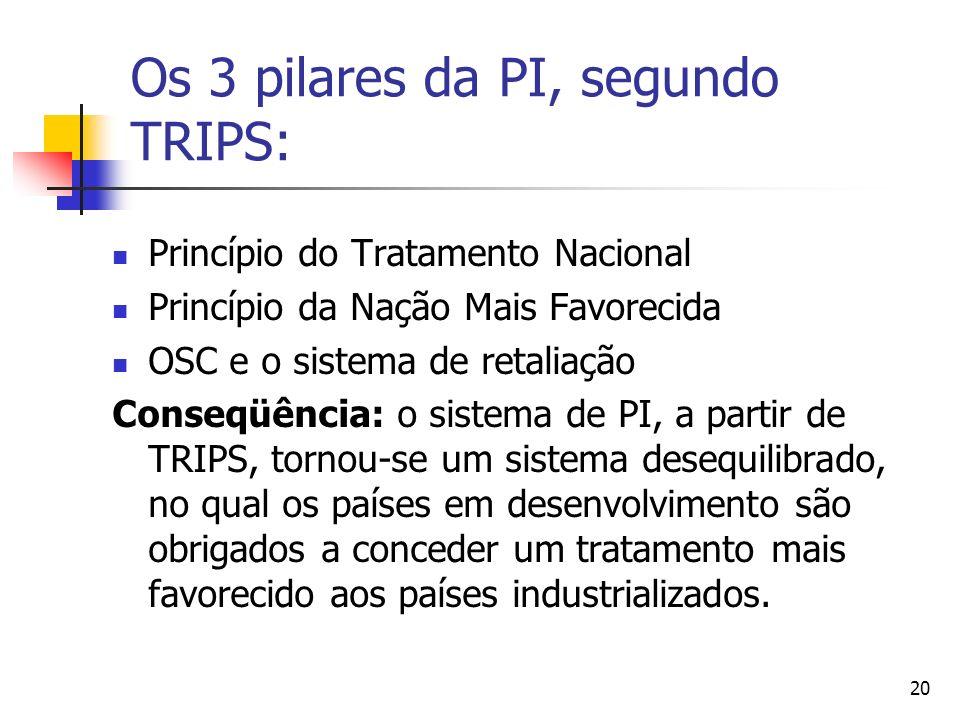 20 Os 3 pilares da PI, segundo TRIPS: Princípio do Tratamento Nacional Princípio da Nação Mais Favorecida OSC e o sistema de retaliação Conseqüência: