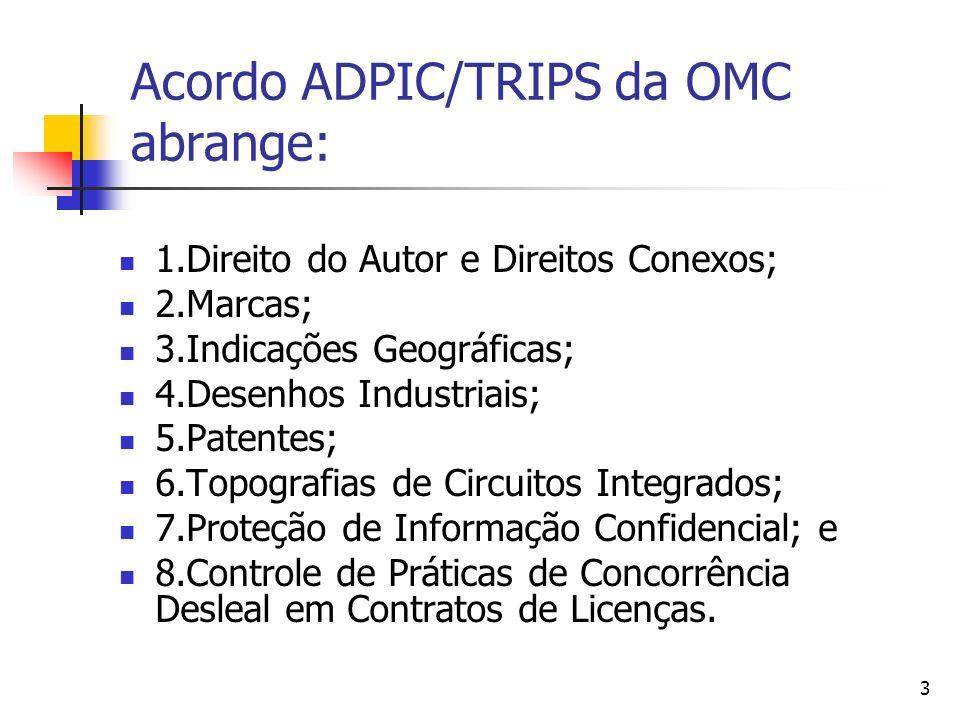 3 Acordo ADPIC/TRIPS da OMC abrange: 1.Direito do Autor e Direitos Conexos; 2.Marcas; 3.Indicações Geográficas; 4.Desenhos Industriais; 5.Patentes; 6.