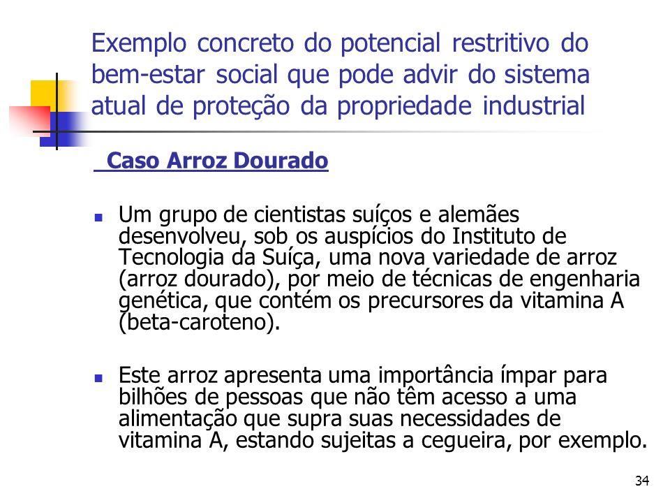34 Exemplo concreto do potencial restritivo do bem-estar social que pode advir do sistema atual de proteção da propriedade industrial Caso Arroz Doura