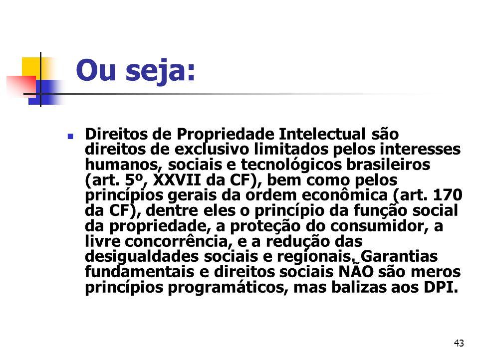 43 Ou seja: Direitos de Propriedade Intelectual são direitos de exclusivo limitados pelos interesses humanos, sociais e tecnológicos brasileiros (art.