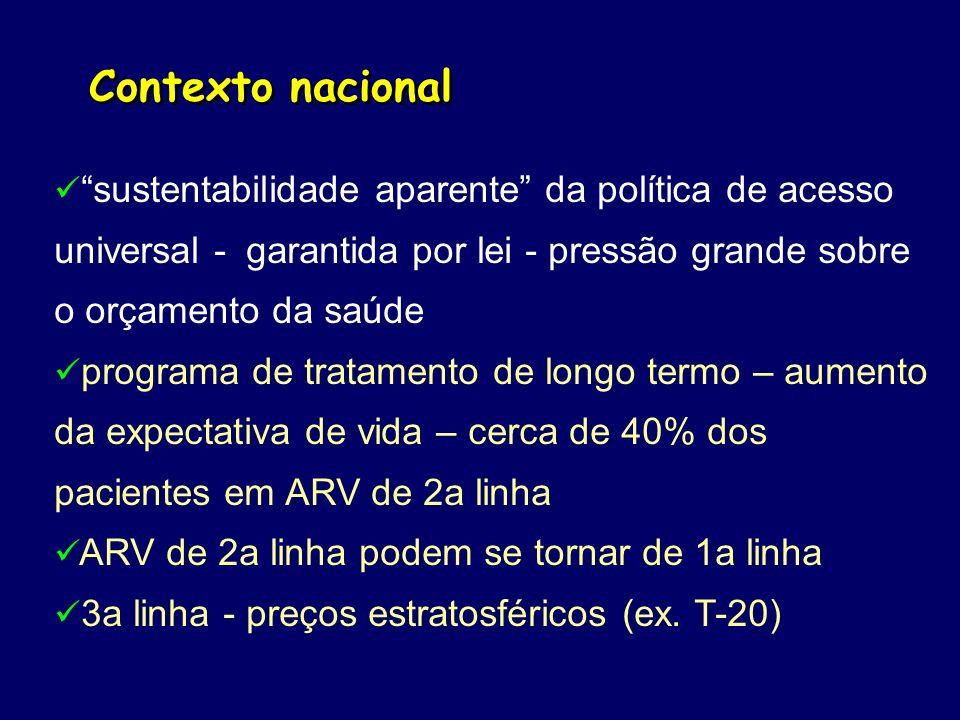 Contexto nacional sustentabilidade aparente da política de acesso universal - garantida por lei - pressão grande sobre o orçamento da saúde programa d