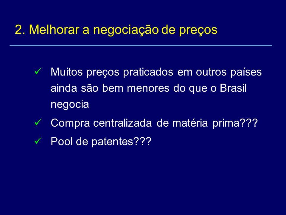Muitos preços praticados em outros países ainda são bem menores do que o Brasil negocia Compra centralizada de matéria prima??? Pool de patentes??? 2.
