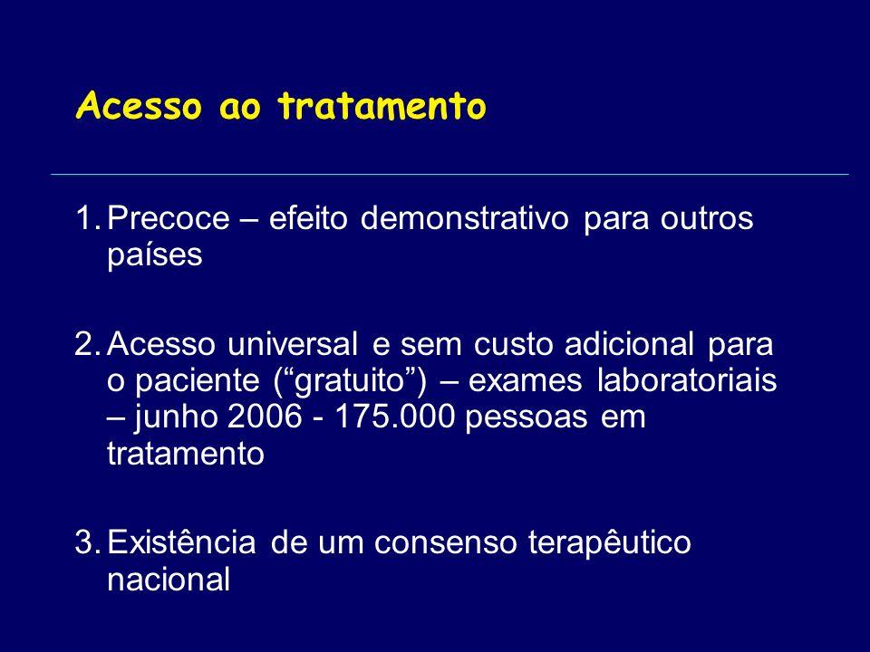 Acesso ao tratamento 1.Precoce – efeito demonstrativo para outros países 2.Acesso universal e sem custo adicional para o paciente (gratuito) – exames