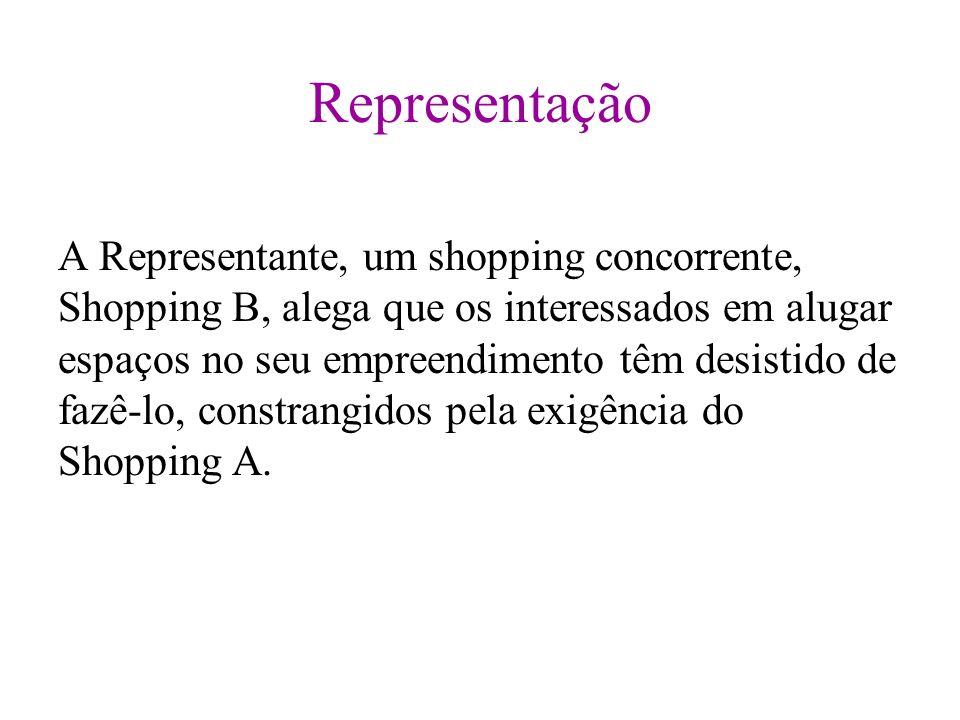 Representação A Representante, um shopping concorrente, Shopping B, alega que os interessados em alugar espaços no seu empreendimento têm desistido de