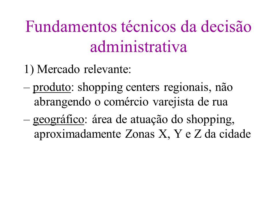 Fundamentos técnicos da decisão administrativa 1) Mercado relevante: – produto: shopping centers regionais, não abrangendo o comércio varejista de rua