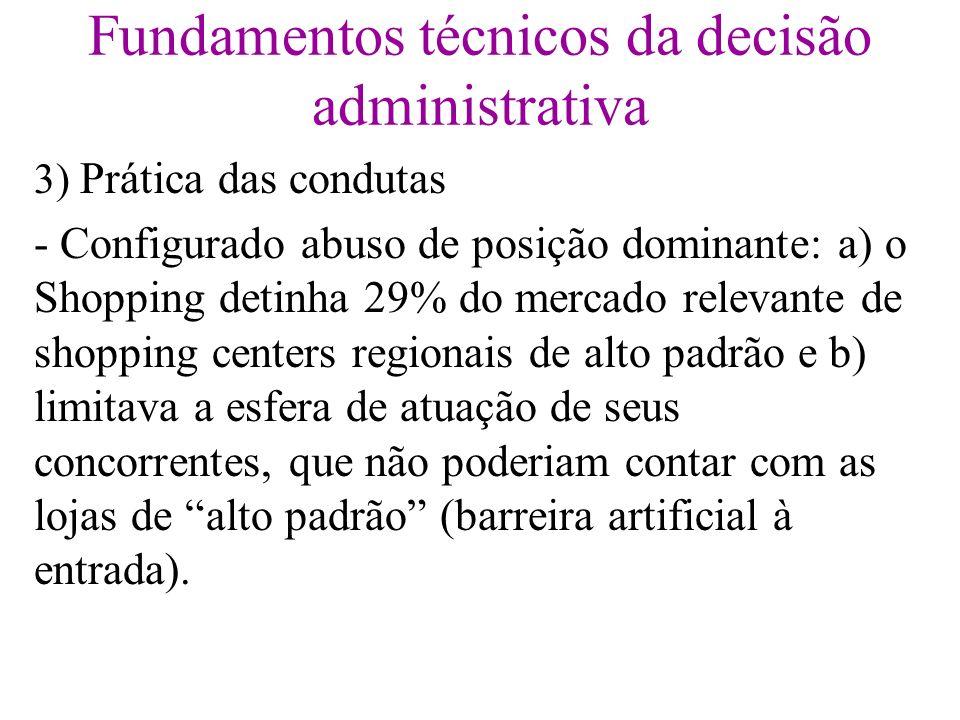 Fundamentos técnicos da decisão administrativa 3) Prática das condutas - Configurado abuso de posição dominante: a) o Shopping detinha 29% do mercado
