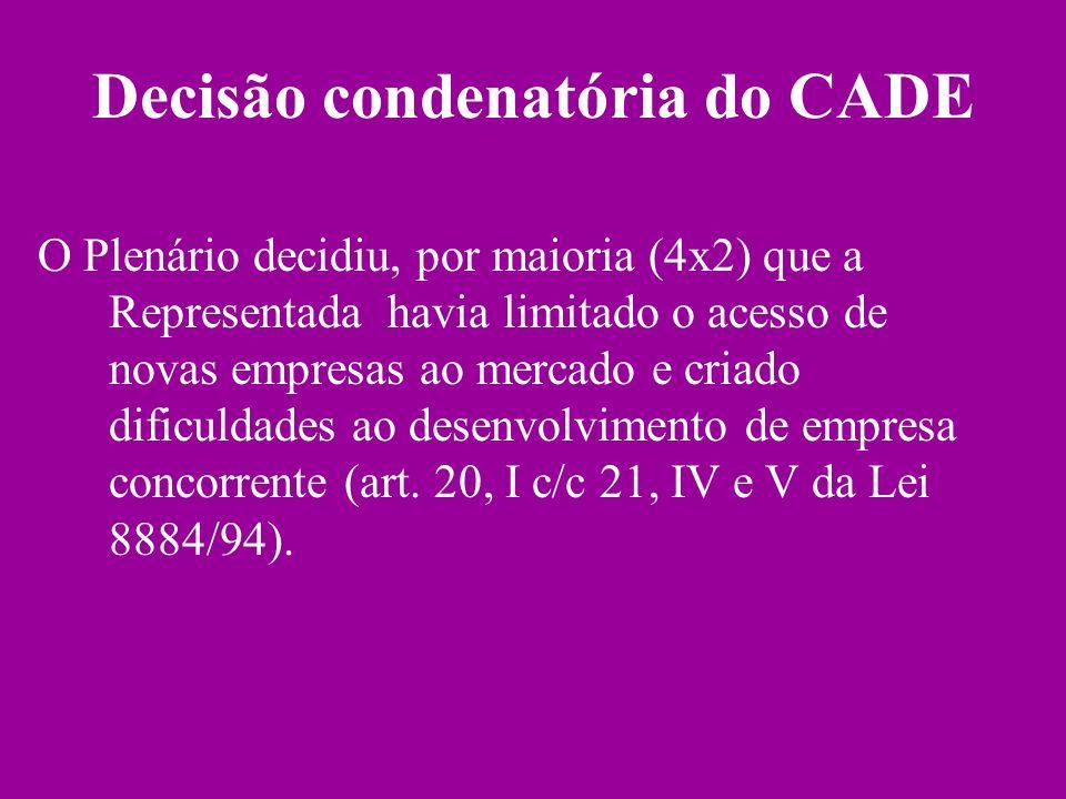 Decisão condenatória do CADE O Plenário decidiu, por maioria (4x2) que a Representada havia limitado o acesso de novas empresas ao mercado e criado di