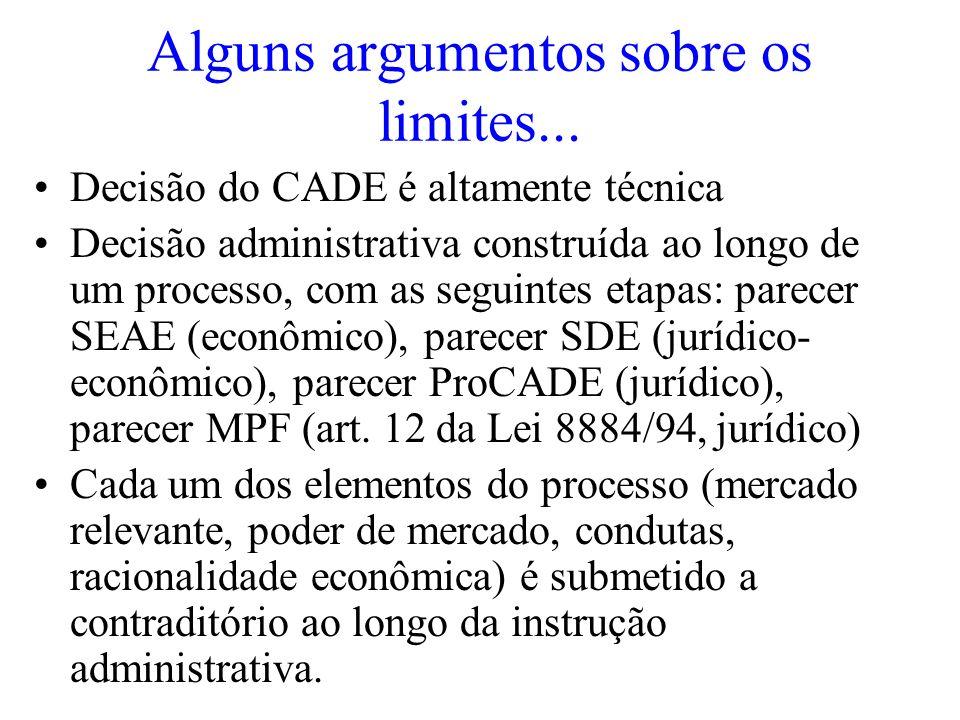 Alguns argumentos sobre os limites... Decisão do CADE é altamente técnica Decisão administrativa construída ao longo de um processo, com as seguintes