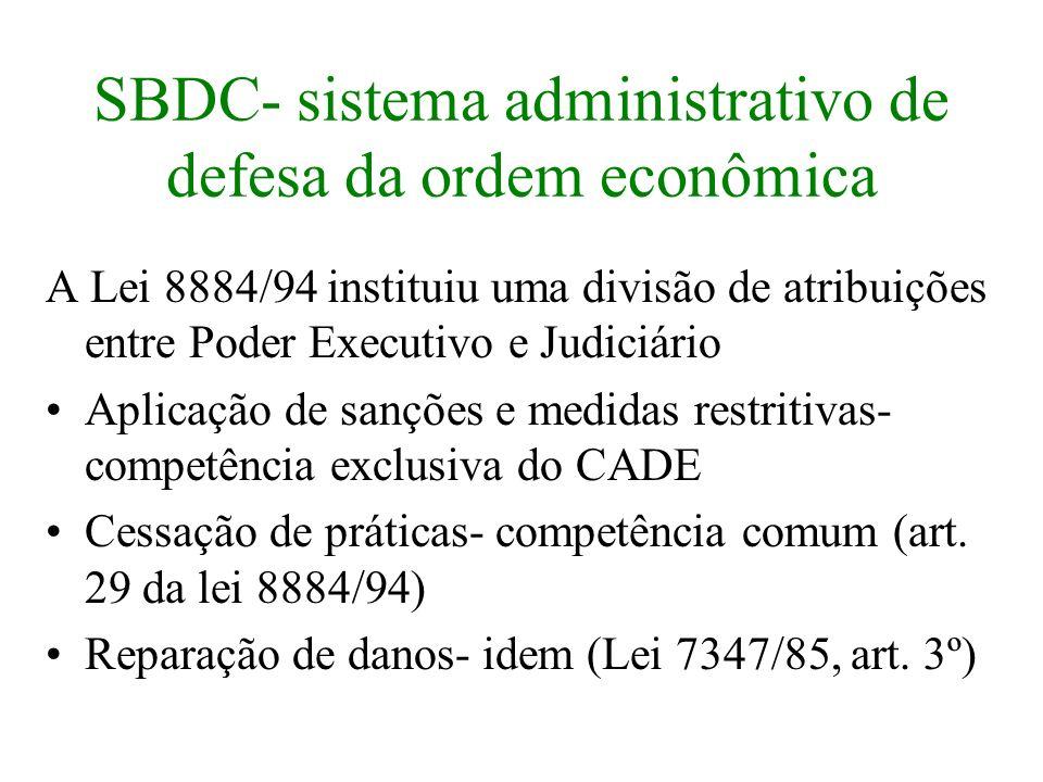 SBDC- sistema administrativo de defesa da ordem econômica A Lei 8884/94 instituiu uma divisão de atribuições entre Poder Executivo e Judiciário Aplica