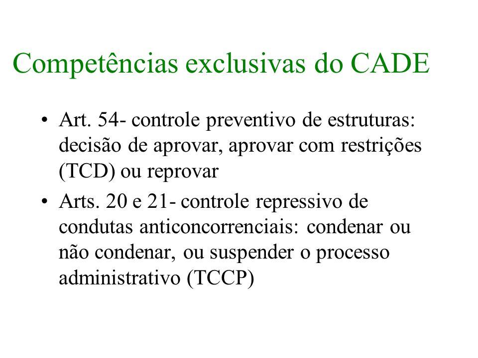 Competências exclusivas do CADE Art. 54- controle preventivo de estruturas: decisão de aprovar, aprovar com restrições (TCD) ou reprovar Arts. 20 e 21
