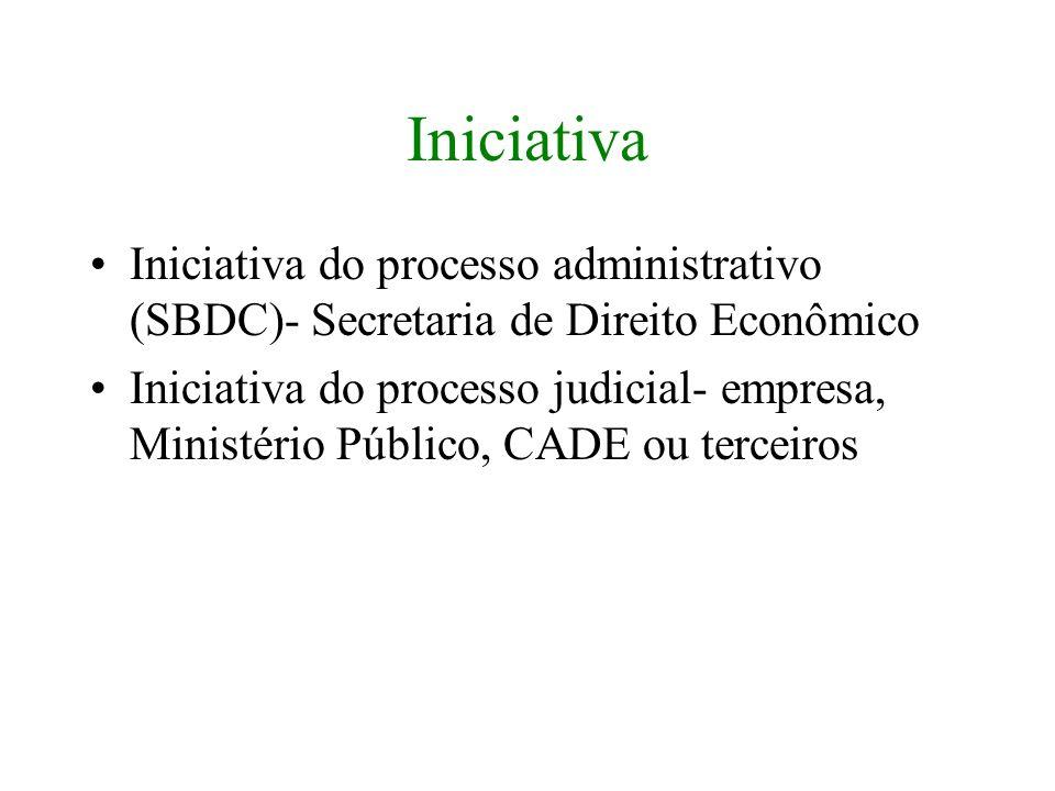 Iniciativa Iniciativa do processo administrativo (SBDC)- Secretaria de Direito Econômico Iniciativa do processo judicial- empresa, Ministério Público,