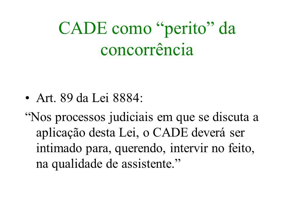 CADE como perito da concorrência Art. 89 da Lei 8884: Nos processos judiciais em que se discuta a aplicação desta Lei, o CADE deverá ser intimado para