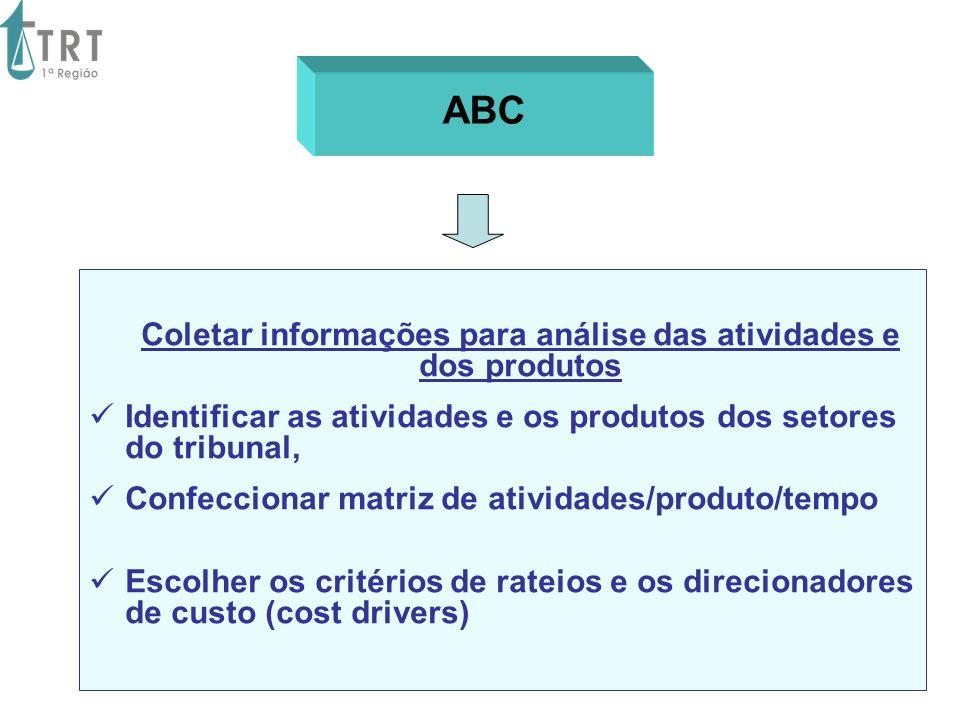 ABC Coletar informações para análise das atividades e dos produtos Identificar as atividades e os produtos dos setores do tribunal, Confeccionar matri