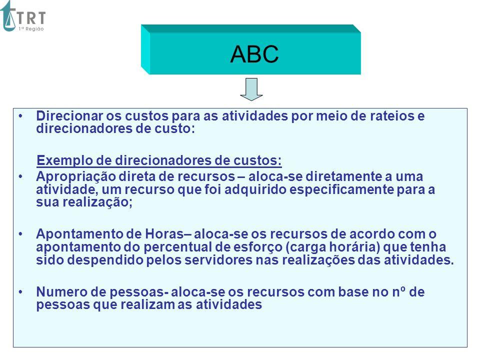 Direcionar os custos para as atividades por meio de rateios e direcionadores de custo: Exemplo de direcionadores de custos: Apropriação direta de recu