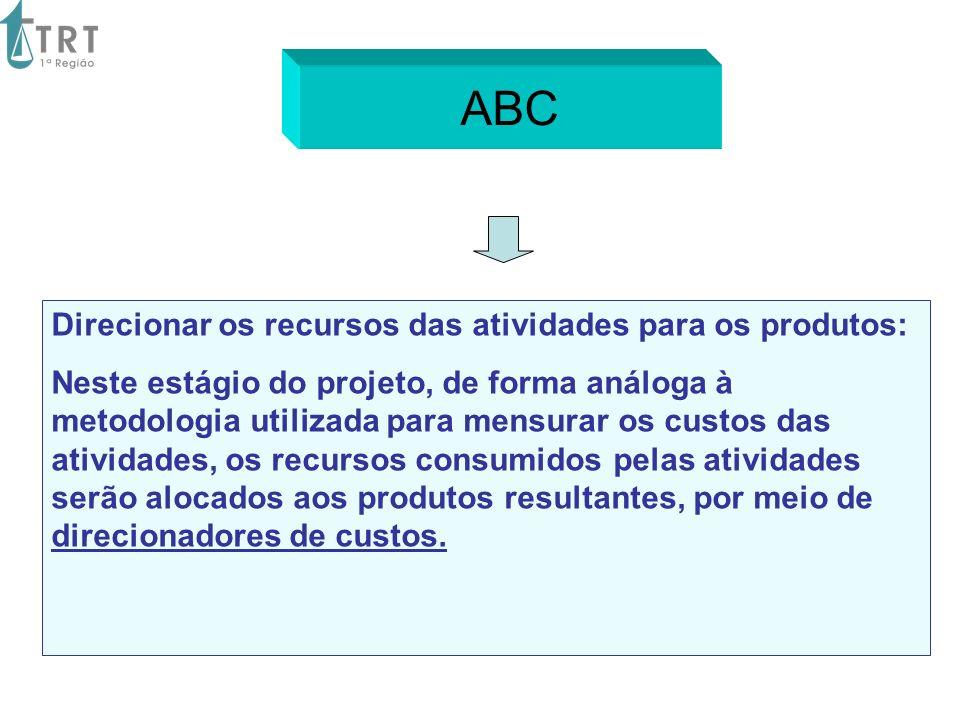 Direcionar os recursos das atividades para os produtos: Neste estágio do projeto, de forma análoga à metodologia utilizada para mensurar os custos das