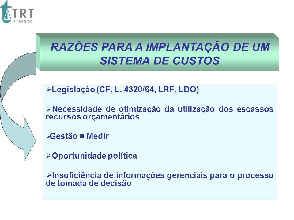 Legislação (CF, L. 4320/64, LRF, LDO) Necessidade de otimização da utilização dos escassos recursos orçamentários Gestão = Medir Oportunidade política