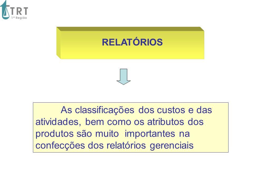 As classificações dos custos e das atividades, bem como os atributos dos produtos são muito importantes na confecções dos relatórios gerenciais RELATÓ