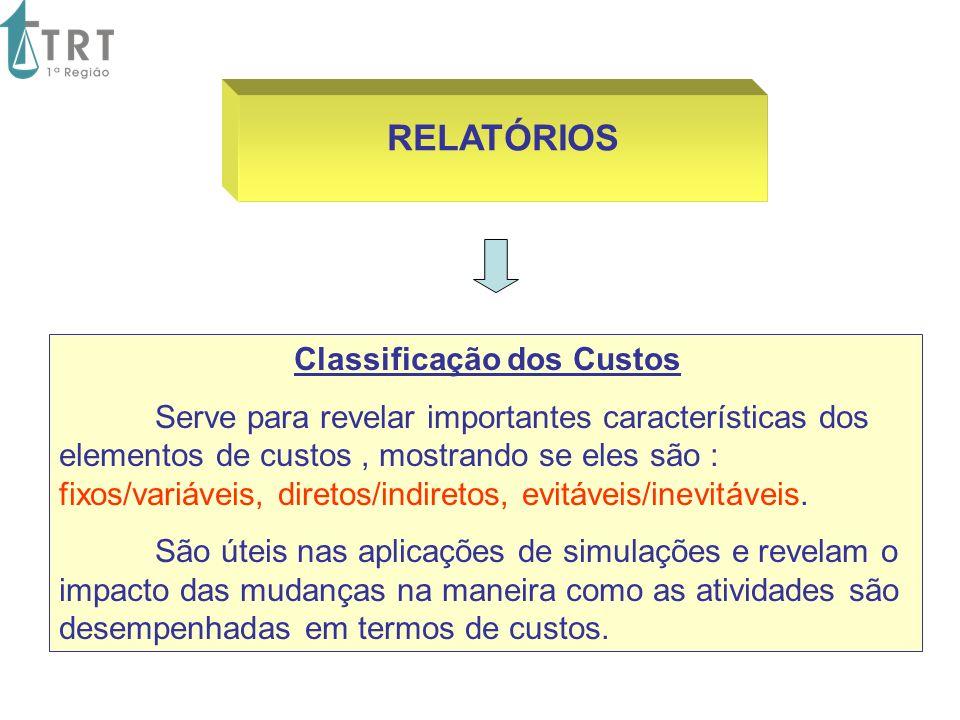 Classificação dos Custos Serve para revelar importantes características dos elementos de custos, mostrando se eles são : fixos/variáveis, diretos/indi