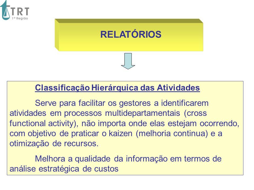 Classificação Hierárquica das Atividades Serve para facilitar os gestores a identificarem atividades em processos multidepartamentais (cross functiona