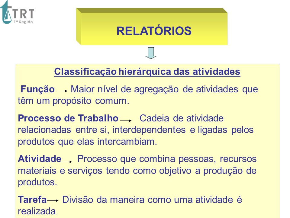 Classificações e atributos dos custos, atividades e produtos Classificação hierárquica das atividades Função Maior nível de agregação de atividades qu